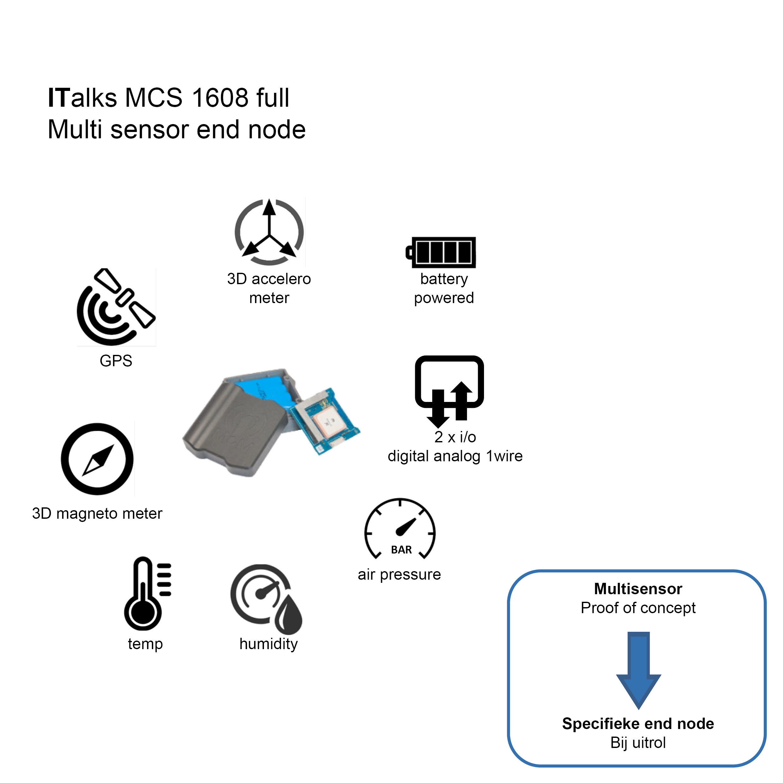ITalks MCS 1608 Full LoRa Sensor | Producten | MCS