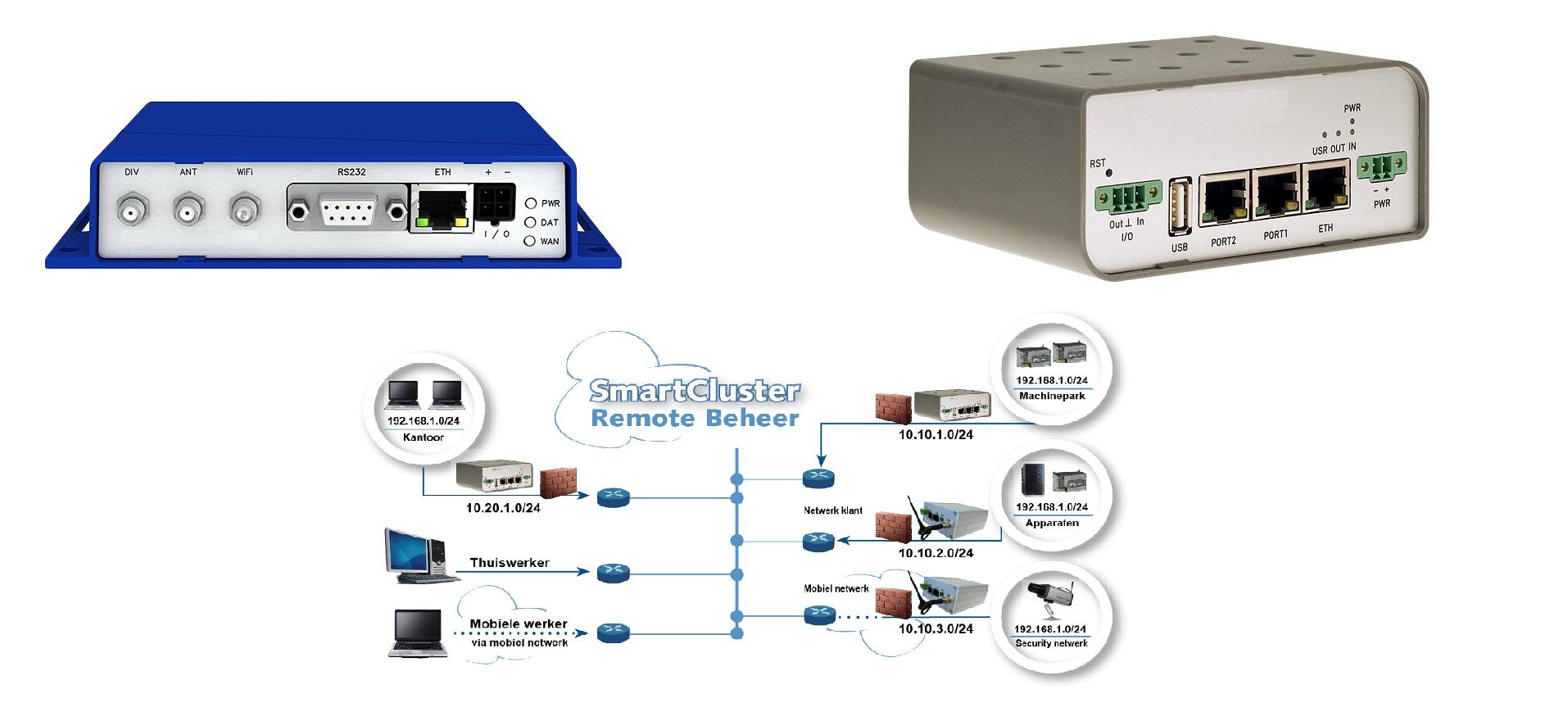MCS Modem Emulator 4G - Starters Pack | MCS Modem Emulator | Product | MCS