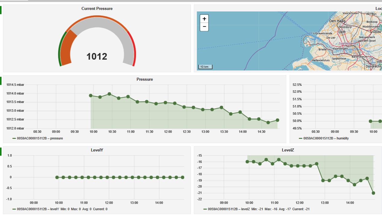 ITalks IoT Suite