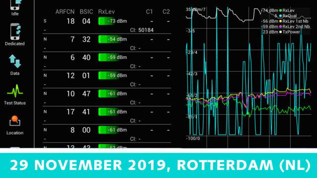Meten = weten     29 november 2019   Pushing the limits of communication technology   MCS