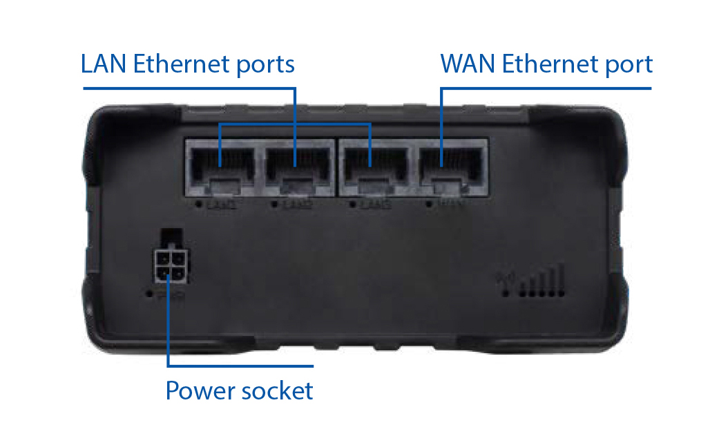 Teltonika RUT950 LTE router WiFi 4xETH 2xSIM, V2 | Producten | MCS