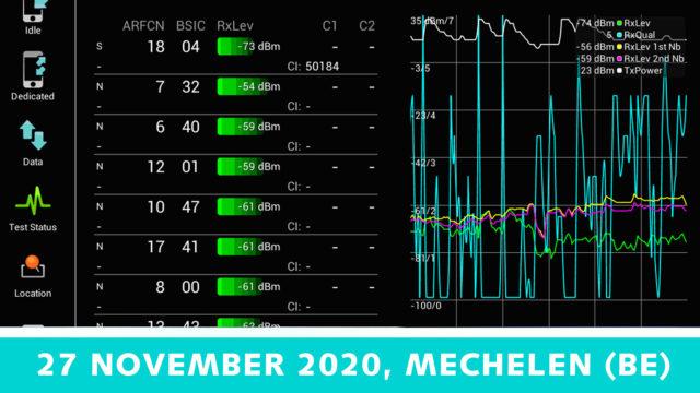 Meten = Weten | 27 november 2020 | Pushing the limits of communication technology | MCS
