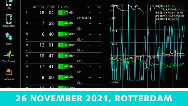 Meten = Weten | 26 november 2021 | Pushing the limits of communication technology | MCS